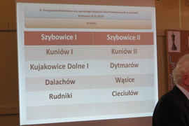 Galeria XI Mistrzostwa Wiejskich Szkół Podstawowych w Szachach - 16.02.2019 r.